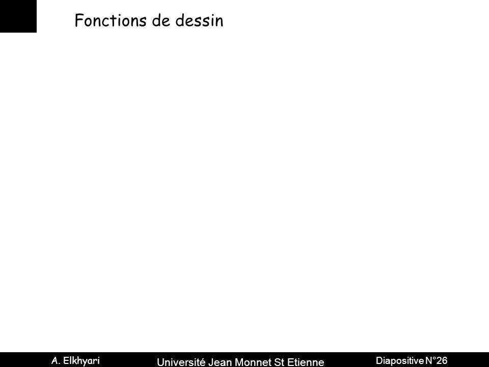 Université Jean Monnet St Etienne A. Elkhyari Diapositive N°26 Fonctions de dessin
