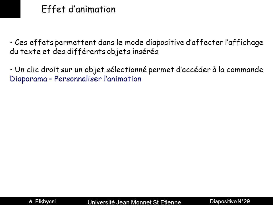Université Jean Monnet St Etienne A. Elkhyari Diapositive N°29 Effet d'animation Ces effets permettent dans le mode diapositive d'affecter l'affichage