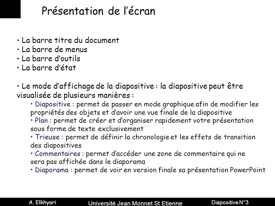 Université Jean Monnet St Etienne A. Elkhyari Diapositive N°3 Présentation de l'écran La barre titre du document La barre de menus La barre d'outils L