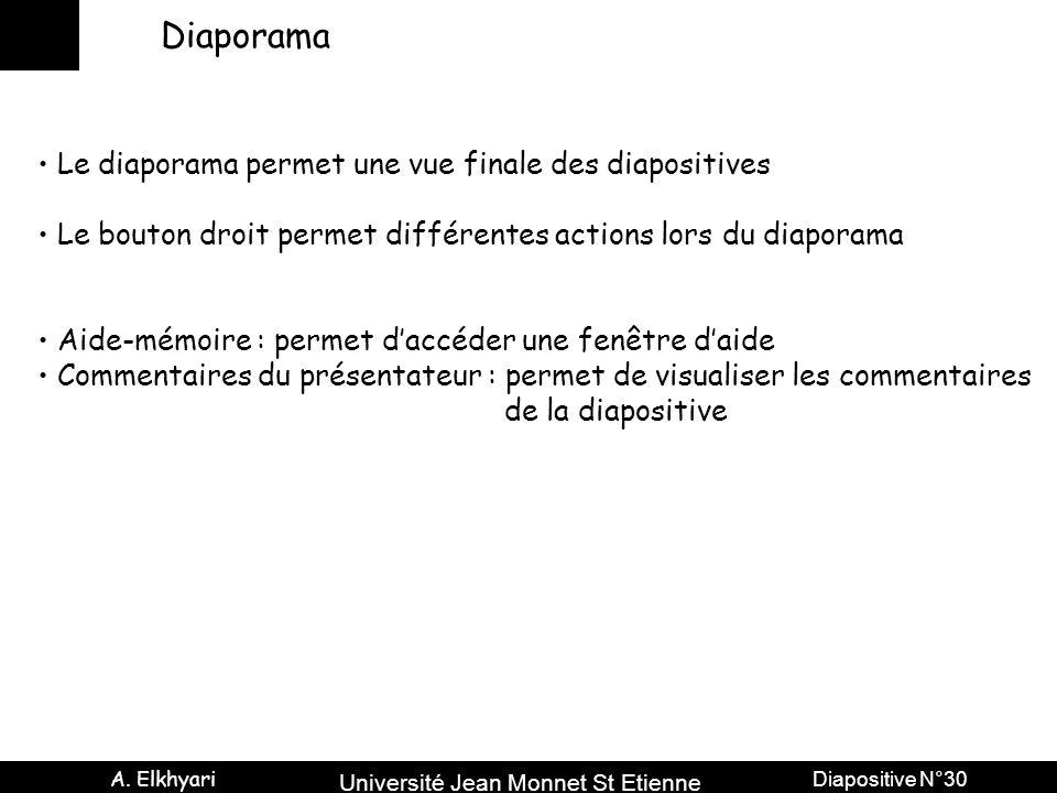 Université Jean Monnet St Etienne A. Elkhyari Diapositive N°30 Diaporama Le diaporama permet une vue finale des diapositives Le bouton droit permet di