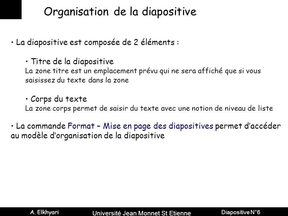 Université Jean Monnet St Etienne A. Elkhyari Diapositive N°6 Organisation de la diapositive La diapositive est composée de 2 éléments : Titre de la d