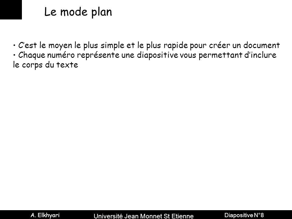 Université Jean Monnet St Etienne A. Elkhyari Diapositive N°8 Le mode plan C'est le moyen le plus simple et le plus rapide pour créer un document Chaq