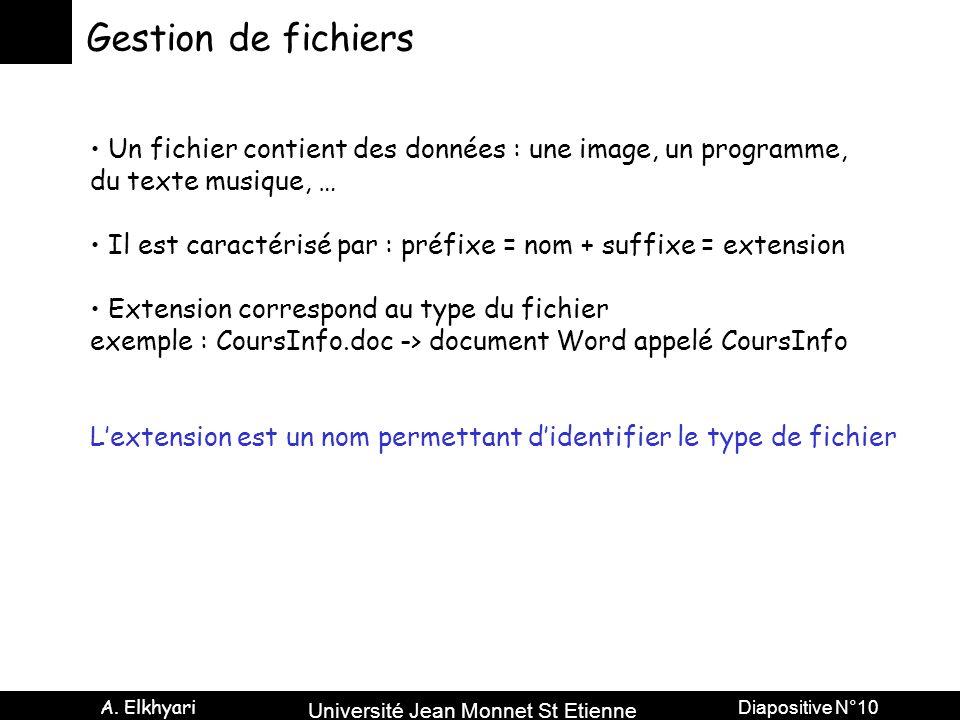 Université Jean Monnet St Etienne A. Elkhyari Diapositive N°10 Gestion de fichiers Un fichier contient des données : une image, un programme, du texte