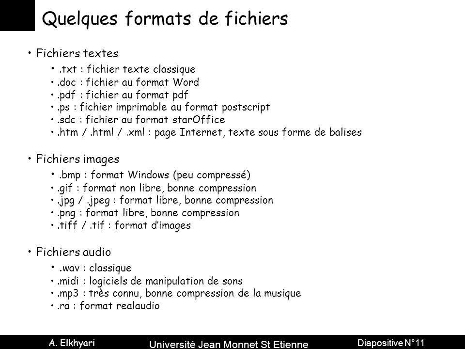 Université Jean Monnet St Etienne A. Elkhyari Diapositive N°11 Quelques formats de fichiers Fichiers textes.txt : fichier texte classique.doc : fichie