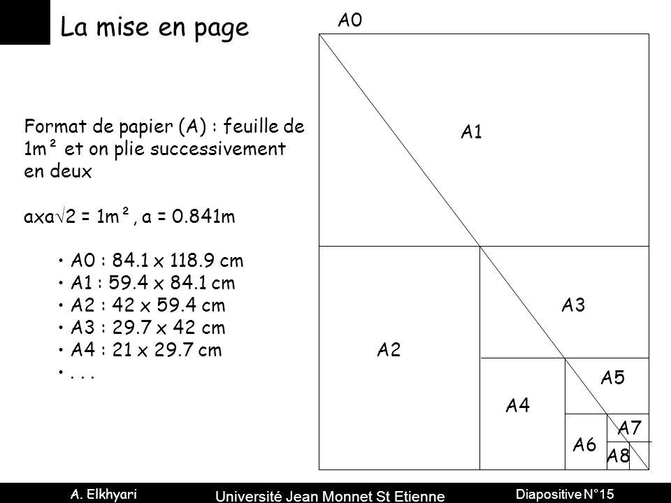 Université Jean Monnet St Etienne A. Elkhyari Diapositive N°15 La mise en page A8 A7 A6 A5 A4 A3 A2 A1 A0 Format de papier (A) : feuille de 1m² et on