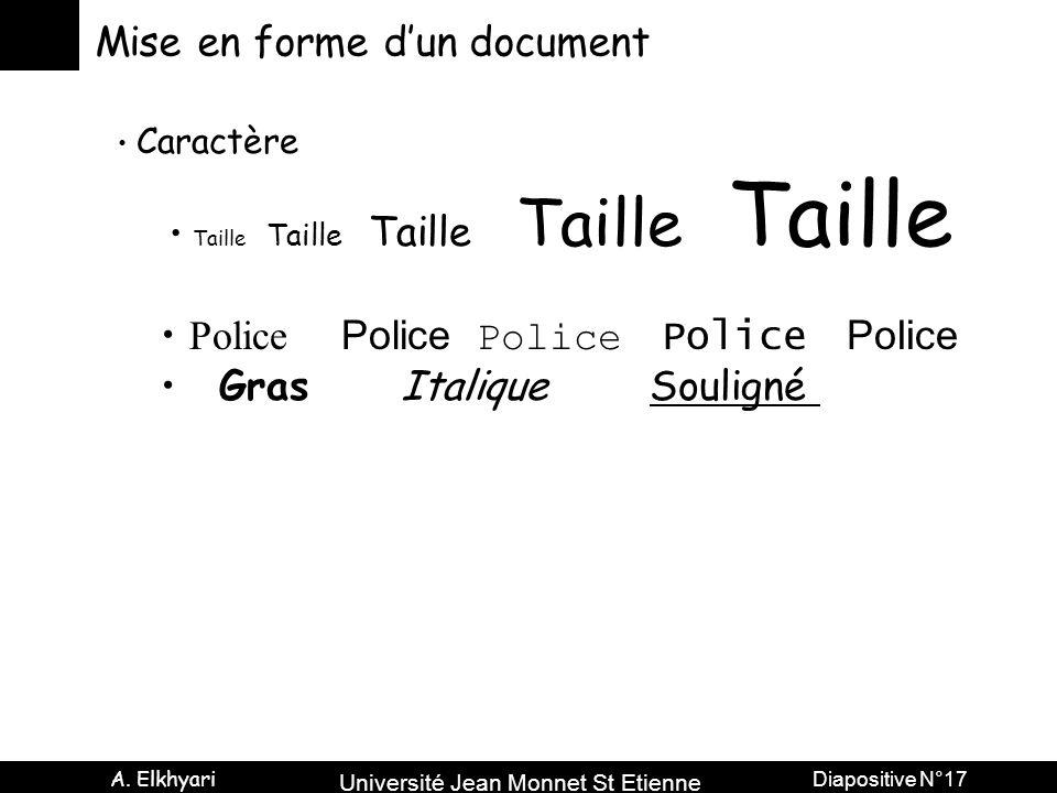 Université Jean Monnet St Etienne A. Elkhyari Diapositive N°17 Mise en forme d'un document Caractère Taille Taille Taille Taille Taille Police Police