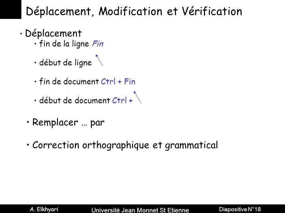 Université Jean Monnet St Etienne A. Elkhyari Diapositive N°18 Déplacement, Modification et Vérification Déplacement fin de la ligne Fin début de lign