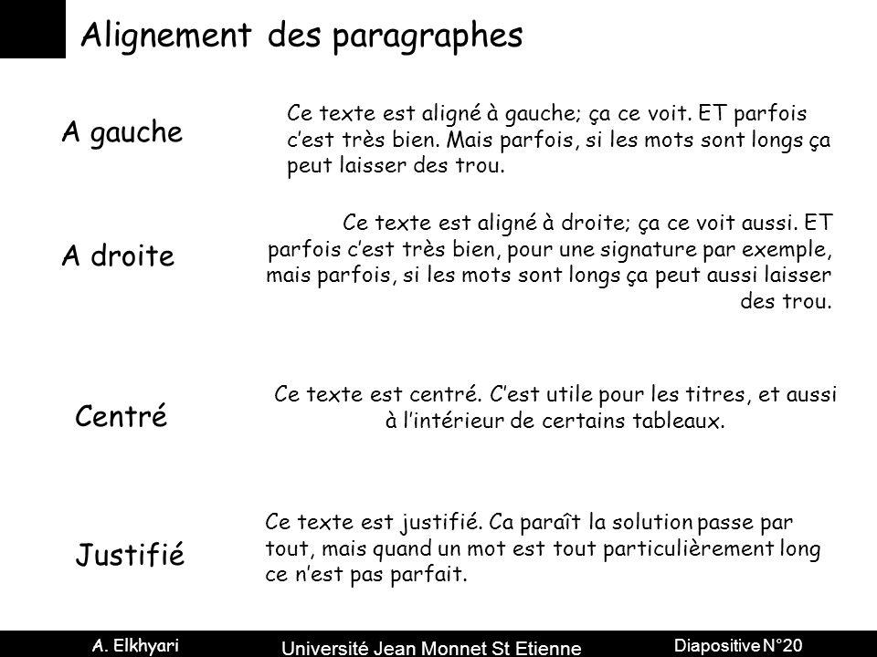 Université Jean Monnet St Etienne A. Elkhyari Diapositive N°20 Alignement des paragraphes Ce texte est aligné à gauche; ça ce voit. ET parfois c'est t