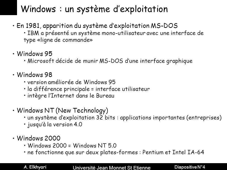 Université Jean Monnet St Etienne A. Elkhyari Diapositive N°4 Windows : un système d'exploitation En 1981, apparition du système d'exploitation MS-DOS