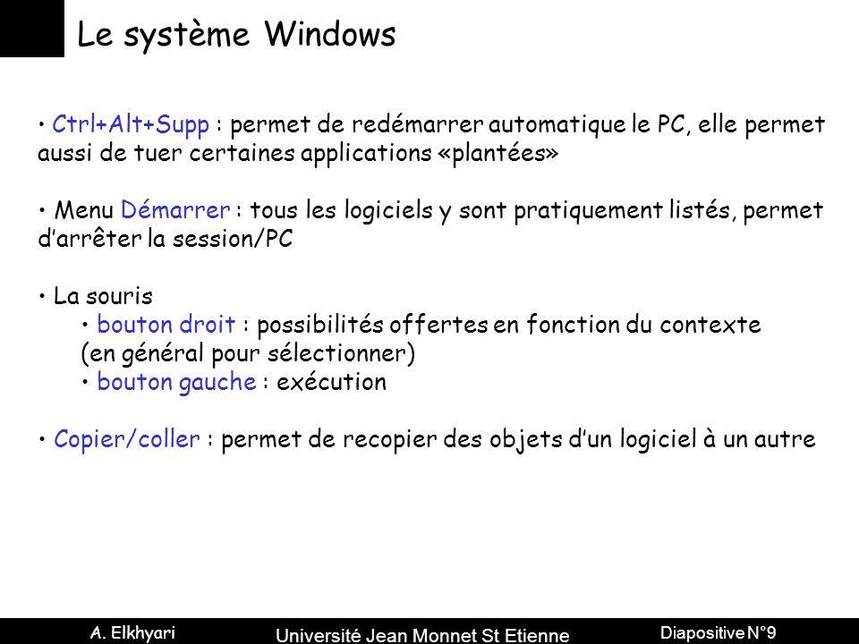 Université Jean Monnet St Etienne A. Elkhyari Diapositive N°9 Le système Windows Ctrl+Alt+Supp : permet de redémarrer automatique le PC, elle permet a
