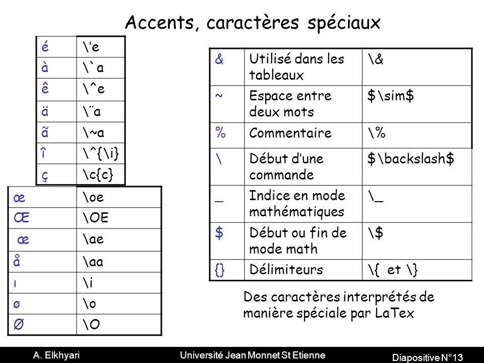 Diapositive N°13 A.