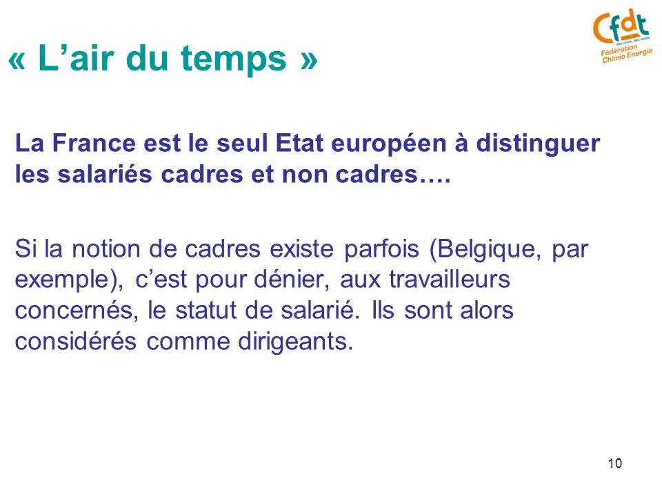 10 La France est le seul Etat européen à distinguer les salariés cadres et non cadres….
