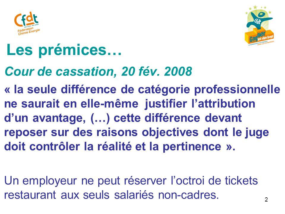 2 Les prémices… Cour de cassation, 20 fév.
