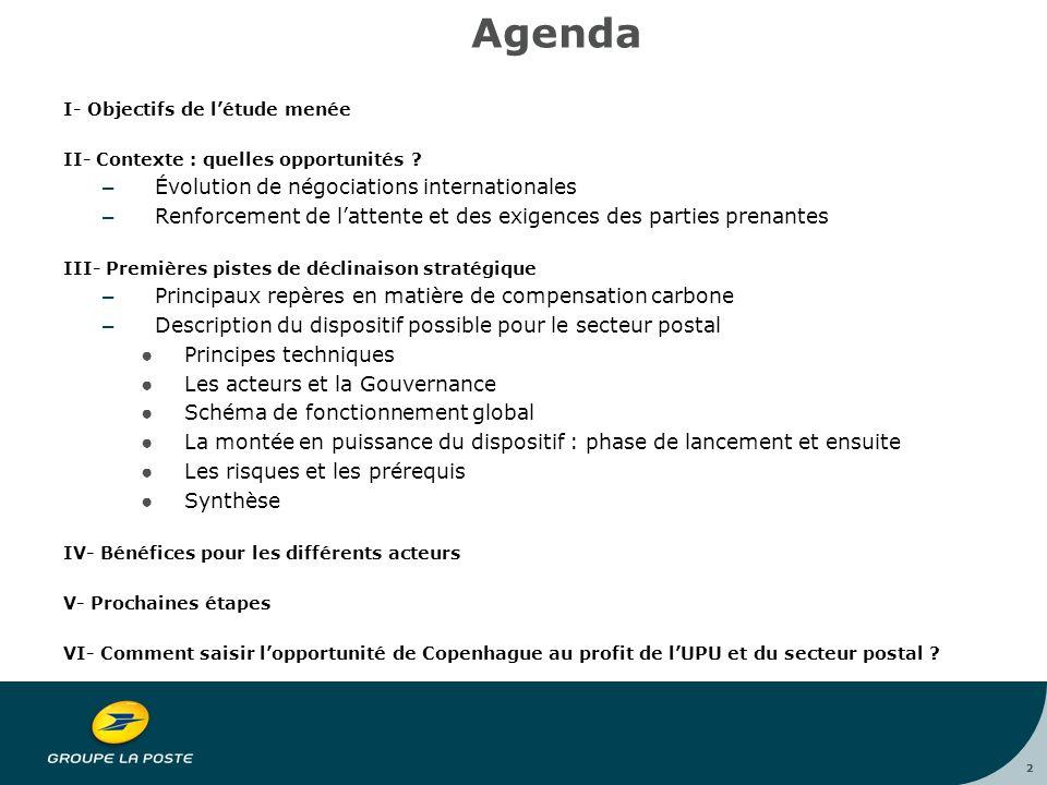 2 Agenda 2 I- Objectifs de l'étude menée II- Contexte : quelles opportunités .