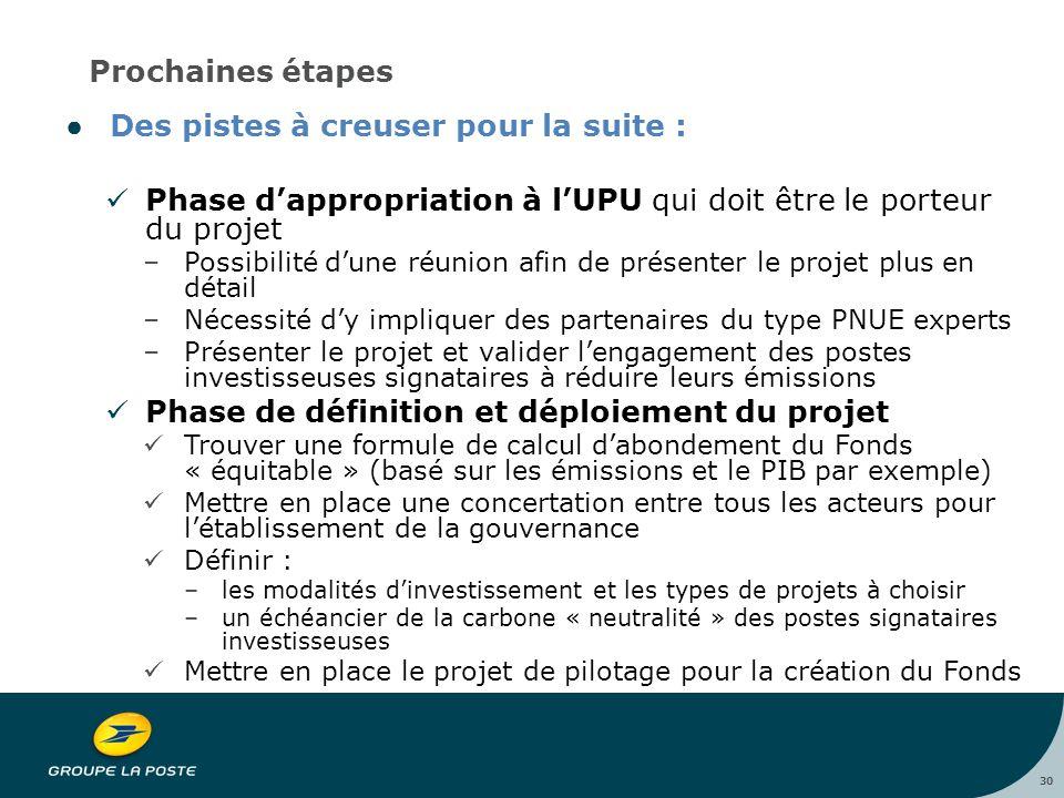 30 Prochaines étapes ●Des pistes à creuser pour la suite : Phase d'appropriation à l'UPU qui doit être le porteur du projet –Possibilité d'une réunion afin de présenter le projet plus en détail –Nécessité d'y impliquer des partenaires du type PNUE experts –Présenter le projet et valider l'engagement des postes investisseuses signataires à réduire leurs émissions Phase de définition et déploiement du projet Trouver une formule de calcul d'abondement du Fonds « équitable » (basé sur les émissions et le PIB par exemple) Mettre en place une concertation entre tous les acteurs pour l'établissement de la gouvernance Définir : –les modalités d'investissement et les types de projets à choisir –un échéancier de la carbone « neutralité » des postes signataires investisseuses Mettre en place le projet de pilotage pour la création du Fonds