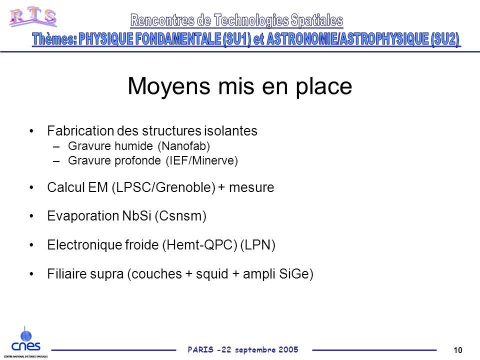 10 PARIS -22 septembre 2005 Moyens mis en place Fabrication des structures isolantes –Gravure humide (Nanofab) –Gravure profonde (IEF/Minerve) Calcul EM (LPSC/Grenoble) + mesure Evaporation NbSi (Csnsm) Electronique froide (Hemt-QPC) (LPN) Filiaire supra (couches + squid + ampli SiGe)