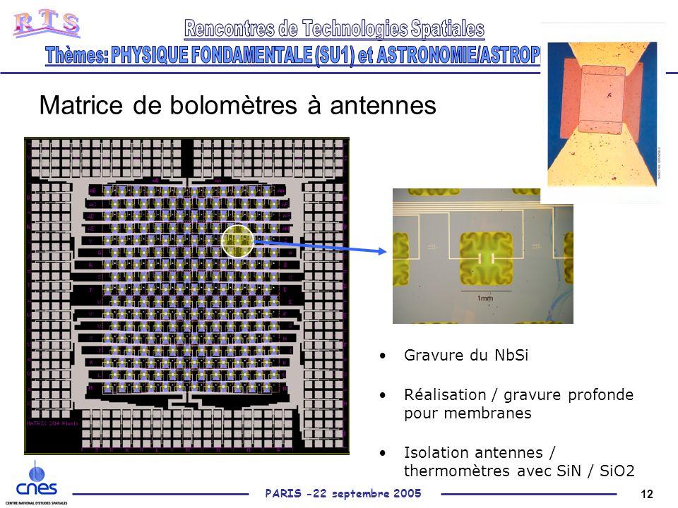12 PARIS -22 septembre 2005 Gravure du NbSi Réalisation / gravure profonde pour membranes Isolation antennes / thermomètres avec SiN / SiO2 Matrice de bolomètres à antennes