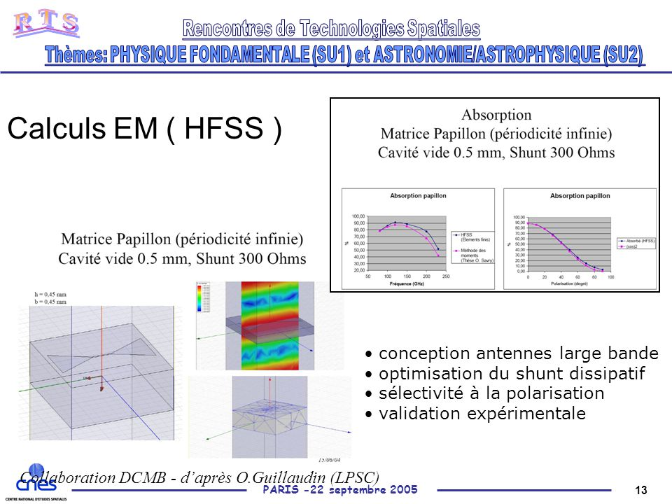 13 PARIS -22 septembre 2005 Calculs EM ( HFSS ) Collaboration DCMB - d'après O.Guillaudin (LPSC) conception antennes large bande optimisation du shunt dissipatif sélectivité à la polarisation validation expérimentale