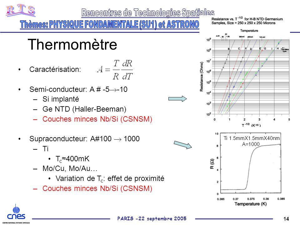 14 PARIS -22 septembre 2005 Thermomètre Caractérisation: Semi-conducteur: A # -5  -10 –Si implanté –Ge NTD (Haller-Beeman) –Couches minces Nb/Si (CSNSM) Supraconducteur: A#100  1000 –Ti T c ≈400mK –Mo/Cu, Mo/Au… Variation de T c : effet de proximité –Couches minces Nb/Si (CSNSM) Ti 1.5mmX1.5mmX40nm A=1000