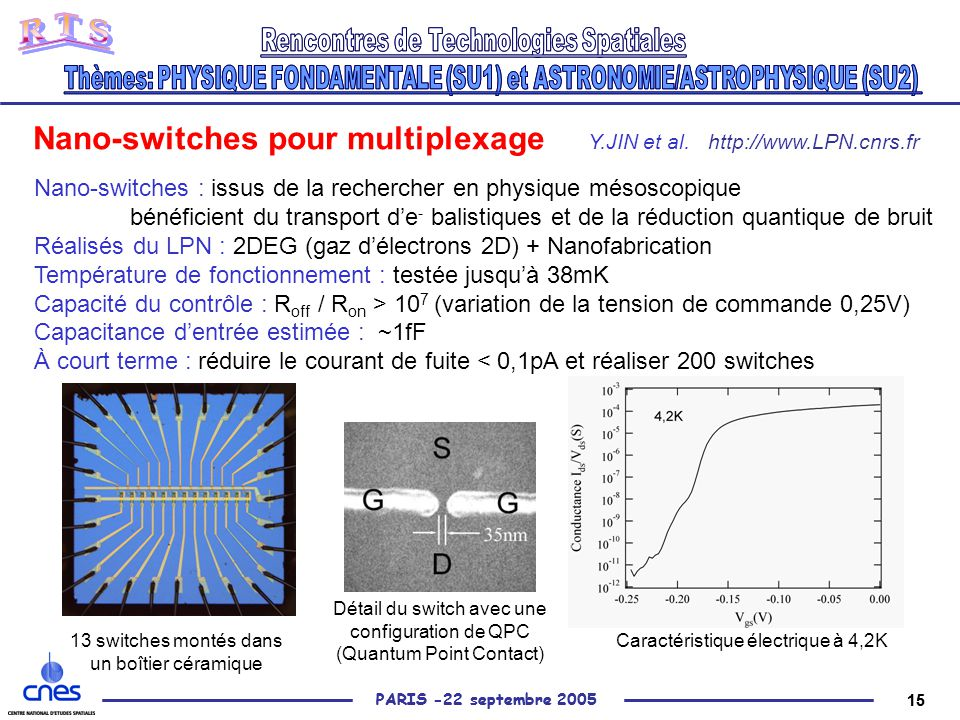 15 PARIS -22 septembre 2005 15 PARIS -22 septembre 2005 Nano-switches pour multiplexage Y.JIN et al.