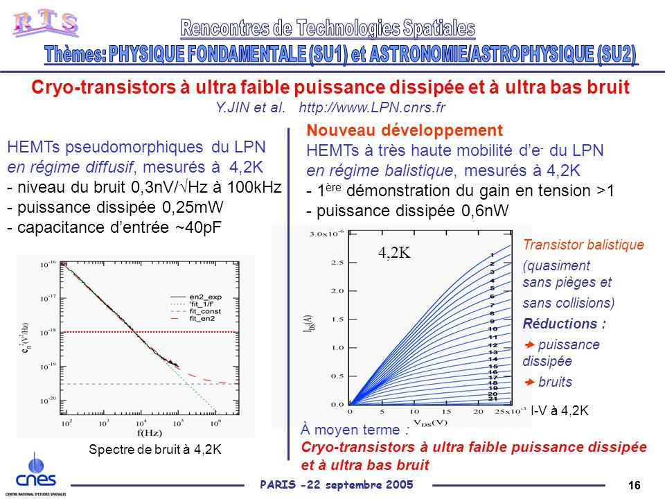 16 PARIS -22 septembre 2005 16 PARIS -22 septembre 2005 Cryo-transistors à ultra faible puissance dissipée et à ultra bas bruit Y.JIN et al.