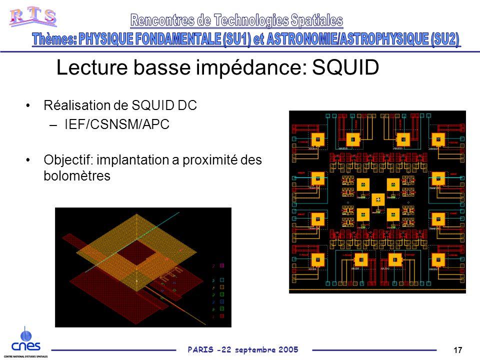 17 PARIS -22 septembre 2005 Lecture basse impédance: SQUID Réalisation de SQUID DC –IEF/CSNSM/APC Objectif: implantation a proximité des bolomètres