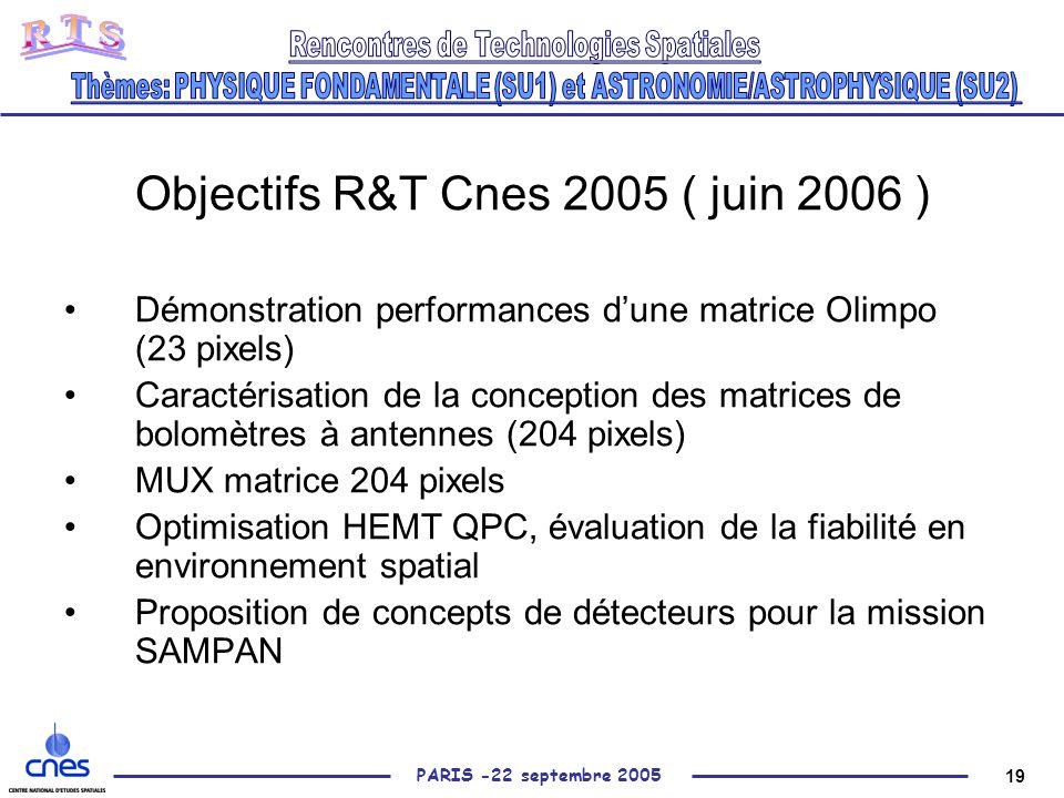 19 PARIS -22 septembre 2005 Objectifs R&T Cnes 2005 ( juin 2006 ) Démonstration performances d'une matrice Olimpo (23 pixels) Caractérisation de la conception des matrices de bolomètres à antennes (204 pixels) MUX matrice 204 pixels Optimisation HEMT QPC, évaluation de la fiabilité en environnement spatial Proposition de concepts de détecteurs pour la mission SAMPAN