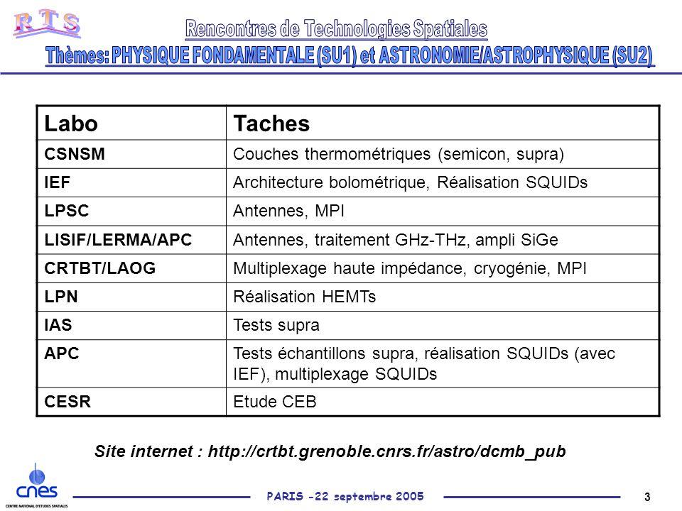 3 PARIS -22 septembre 2005 LaboTaches CSNSMCouches thermométriques (semicon, supra) IEFArchitecture bolométrique, Réalisation SQUIDs LPSCAntennes, MPI LISIF/LERMA/APCAntennes, traitement GHz-THz, ampli SiGe CRTBT/LAOGMultiplexage haute impédance, cryogénie, MPI LPNRéalisation HEMTs IASTests supra APCTests échantillons supra, réalisation SQUIDs (avec IEF), multiplexage SQUIDs CESREtude CEB Site internet : http://crtbt.grenoble.cnrs.fr/astro/dcmb_pub