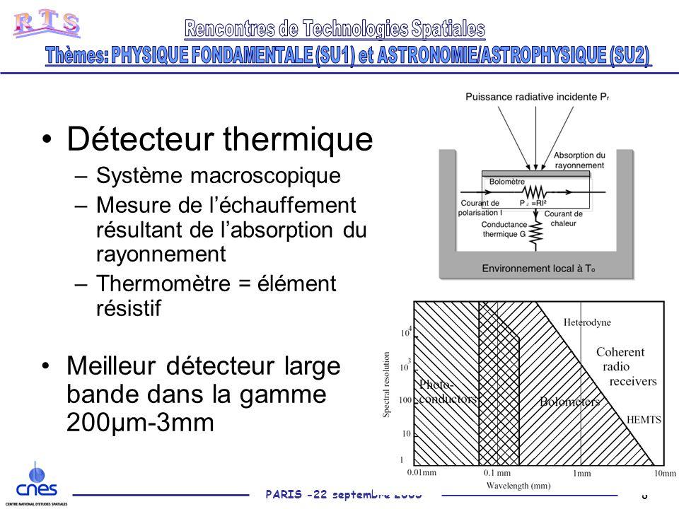 5 PARIS -22 septembre 2005 Détecteur thermique –Système macroscopique –Mesure de l'échauffement résultant de l'absorption du rayonnement –Thermomètre = élément résistif Meilleur détecteur large bande dans la gamme 200µm-3mm