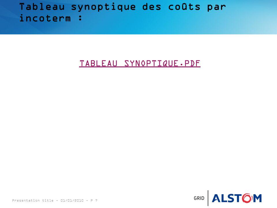 Presentation title - 01/01/2010 - P 7 Tableau synoptique des coûts par incoterm : TABLEAU SYNOPTIQUE.PDF