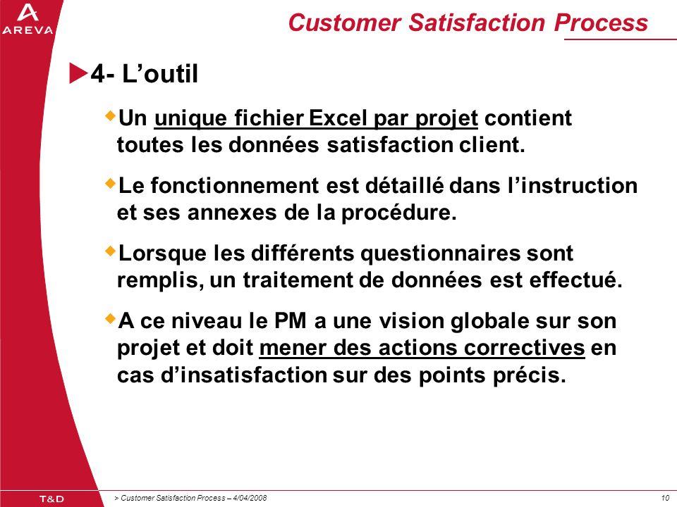 > Customer Satisfaction Process – 4/04/200810 Customer Satisfaction Process  4- L'outil  Un unique fichier Excel par projet contient toutes les donn