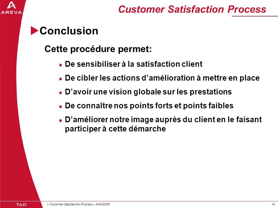 > Customer Satisfaction Process – 4/04/200814 Customer Satisfaction Process  Conclusion Cette procédure permet: De sensibiliser à la satisfaction cli