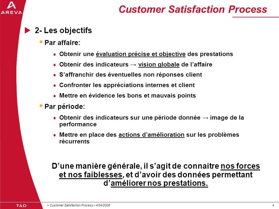 > Customer Satisfaction Process – 4/04/200844 Customer Satisfaction Process  2- Les objectifs  Par affaire: Obtenir une évaluation précise et object