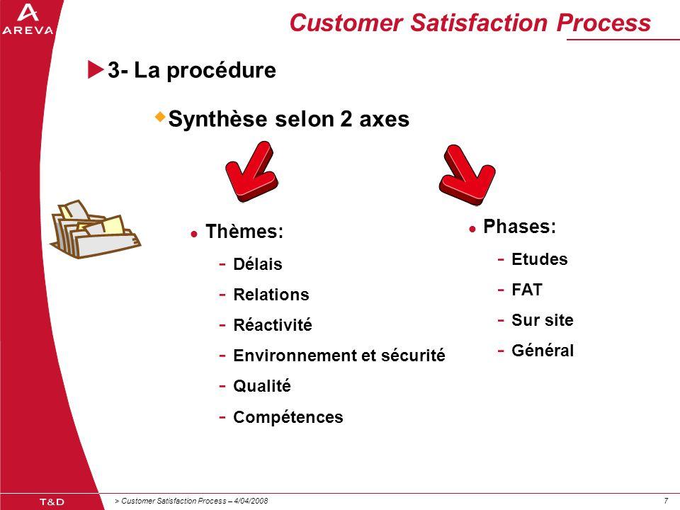 > Customer Satisfaction Process – 4/04/200877 Customer Satisfaction Process  Synthèse selon 2 axes Phases: - Etudes - FAT - Sur site - Général  3- L