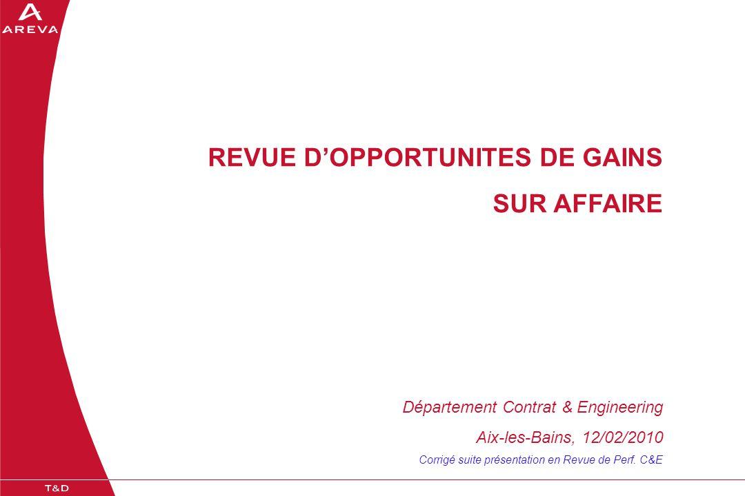 Département Contrat & Engineering Aix-les-Bains, 12/02/2010 Corrigé suite présentation en Revue de Perf.