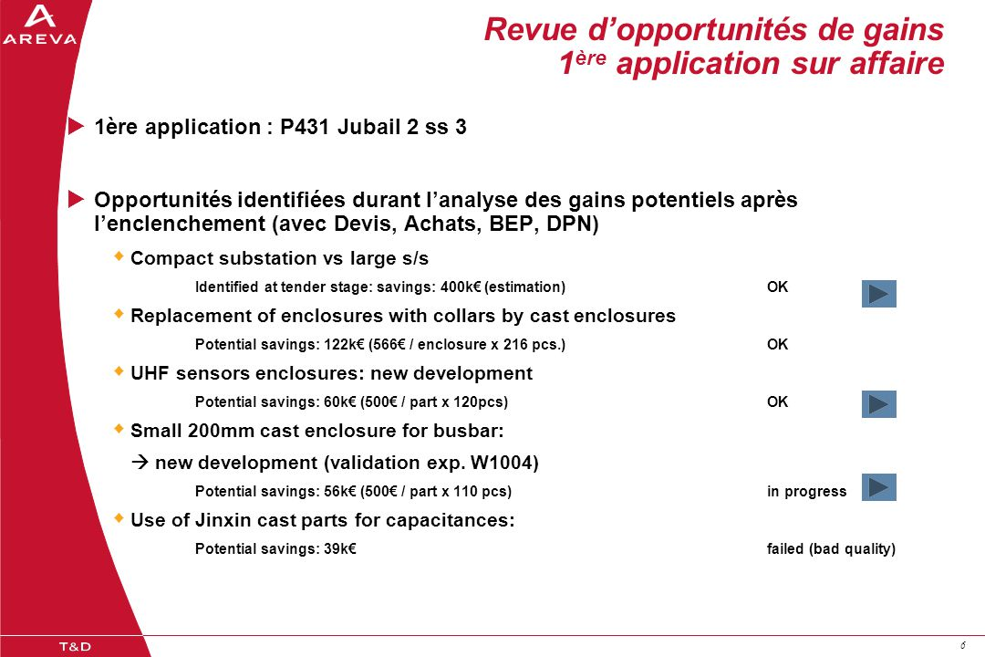 66 Revue d'opportunités de gains 1 ère application sur affaire  1ère application : P431 Jubail 2 ss 3  Opportunités identifiées durant l'analyse des gains potentiels après l'enclenchement (avec Devis, Achats, BEP, DPN)  Compact substation vs large s/s Identified at tender stage: savings: 400k€ (estimation)OK  Replacement of enclosures with collars by cast enclosures Potential savings: 122k€ (566€ / enclosure x 216 pcs.)OK  UHF sensors enclosures: new development Potential savings: 60k€ (500€ / part x 120pcs)OK  Small 200mm cast enclosure for busbar:  new development (validation exp.