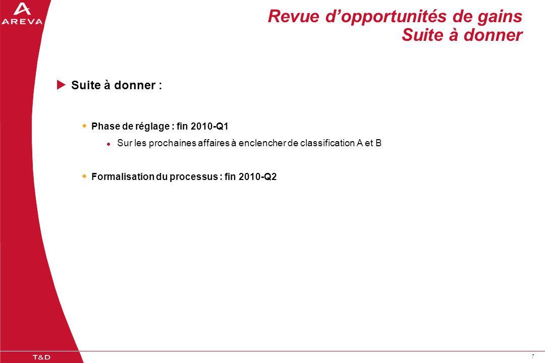 77 Revue d'opportunités de gains Suite à donner  Suite à donner :  Phase de réglage : fin 2010-Q1 Sur les prochaines affaires à enclencher de classification A et B  Formalisation du processus : fin 2010-Q2
