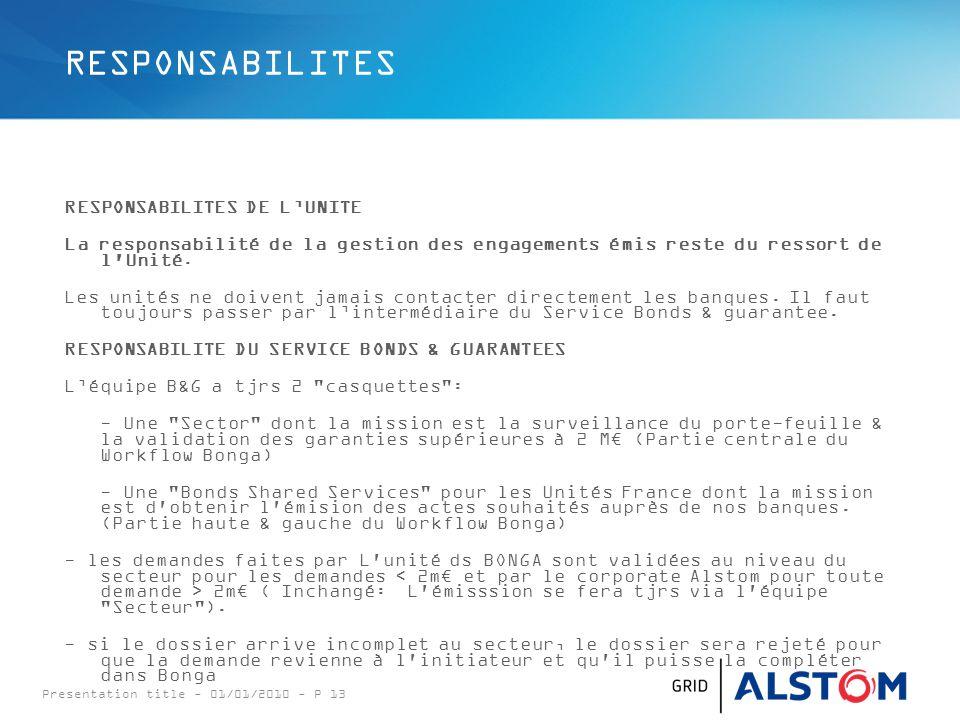 Presentation title - 01/01/2010 - P 13 RESPONSABILITES RESPONSABILITES DE L'UNITE La responsabilité de la gestion des engagements émis reste du ressort de l Unité.