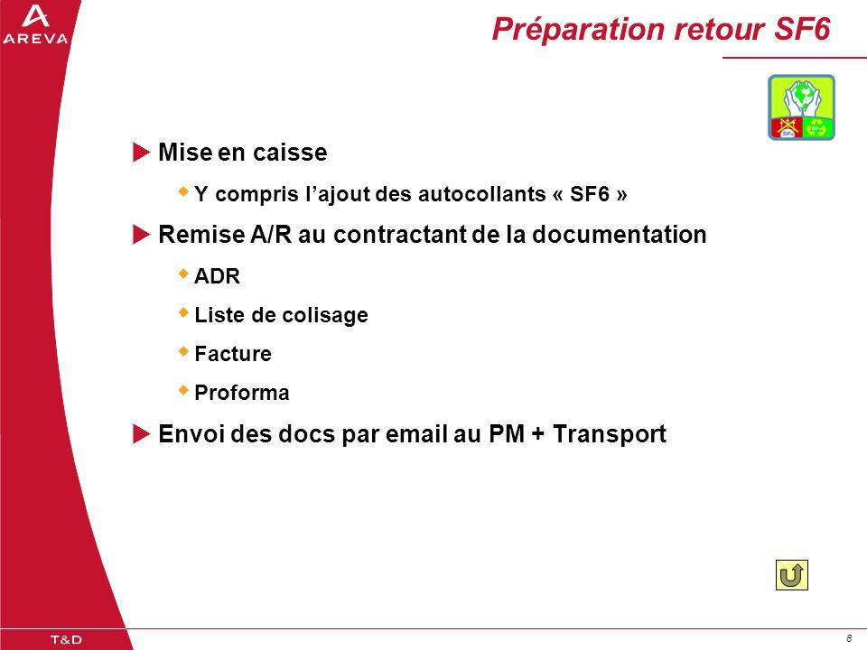 88 Préparation retour SF6  Mise en caisse  Y compris l'ajout des autocollants « SF6 »  Remise A/R au contractant de la documentation  ADR  Liste de colisage  Facture  Proforma  Envoi des docs par email au PM + Transport
