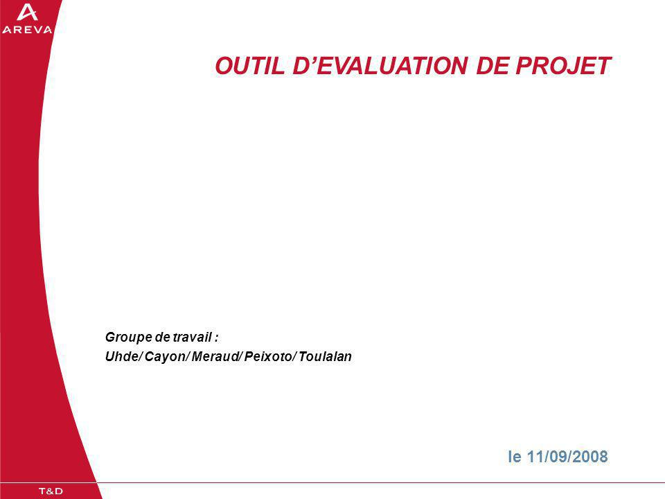 le 11/09/2008 Groupe de travail : Uhde/ Cayon/ Meraud/ Peixoto/ Toulalan OUTIL D'EVALUATION DE PROJET