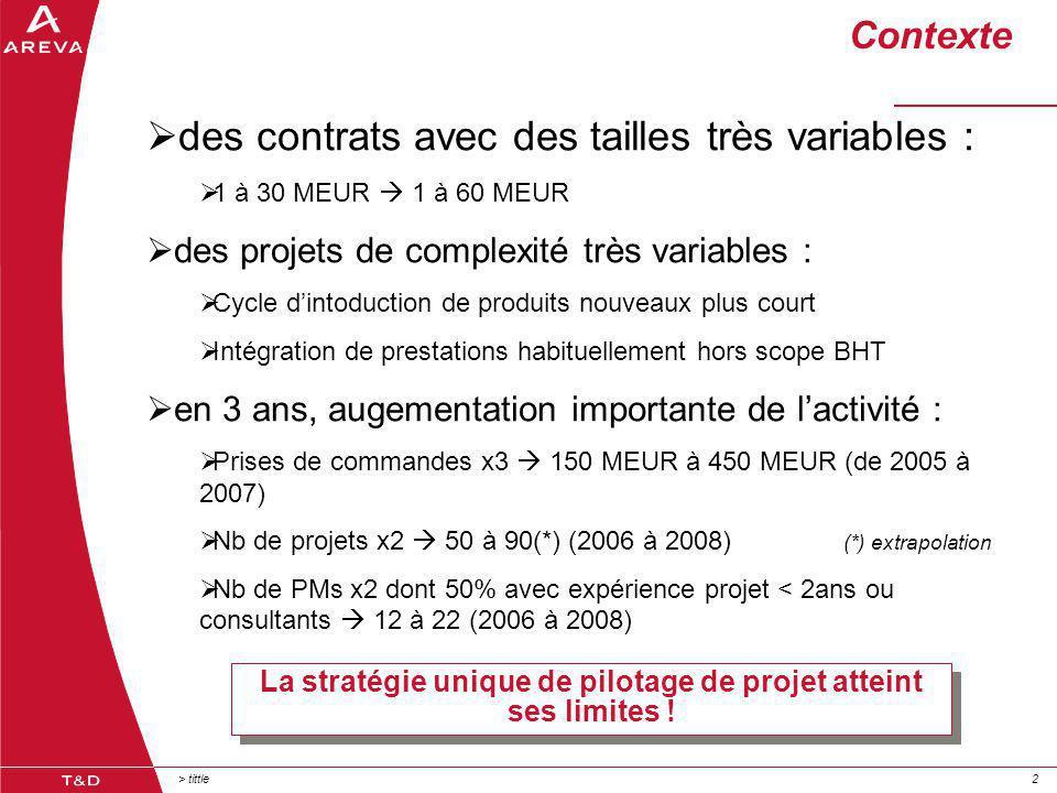 > tittle22 Contexte La stratégie unique de pilotage de projet atteint ses limites .