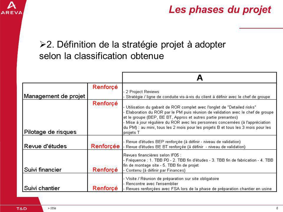 > tittle77 Les phases du projet  2.