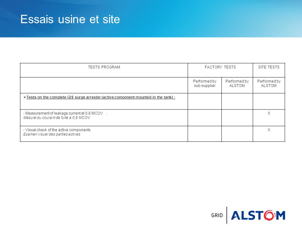 Essais usine et site TESTS PROGRAMFACTORY TESTSSITE TESTS Performed by sub-supplier Performed by ALSTOM  Tests on the complete GIS surge arrester (active component mounted in the tank) : - Measurement of leakage current at 0.8 MCOV.