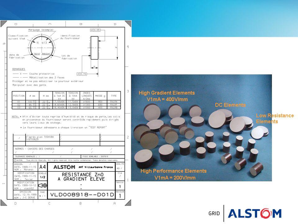 Transport - Essai 1- Montage en usine grace à un panel de galette Gestion stock .