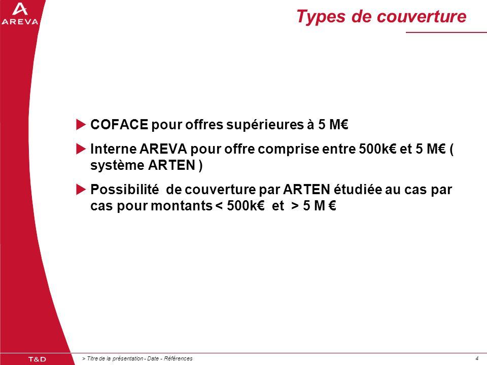 > Titre de la présentation - Date - Références44 Types de couverture  COFACE pour offres supérieures à 5 M€  Interne AREVA pour offre comprise entre