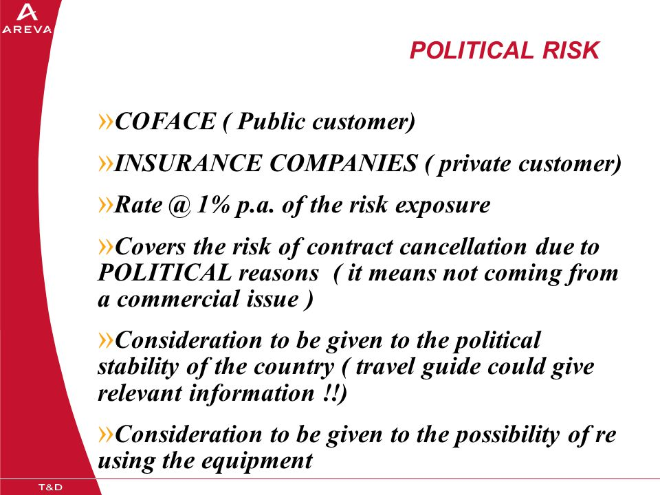POLITICAL RISK » COFACE ( Public customer) » INSURANCE COMPANIES ( private customer) » Rate @ 1% p.a.