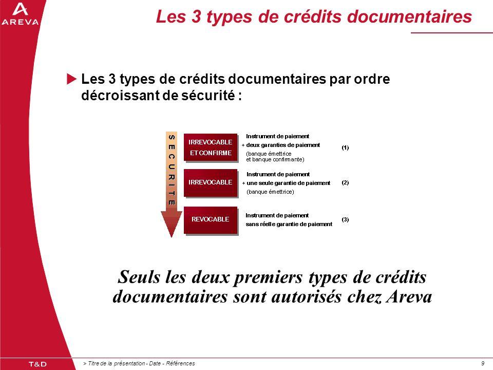 > Titre de la présentation - Date - Références99 Les 3 types de crédits documentaires  Les 3 types de crédits documentaires par ordre décroissant de sécurité : Seuls les deux premiers types de crédits documentaires sont autorisés chez Areva