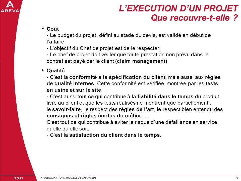 > AMELIORATION PROCESSUS CHANTIER11 Coût - Le budget du projet, défini au stade du devis, est validé en début de l'affaire. - L'objectif du Chef de pr