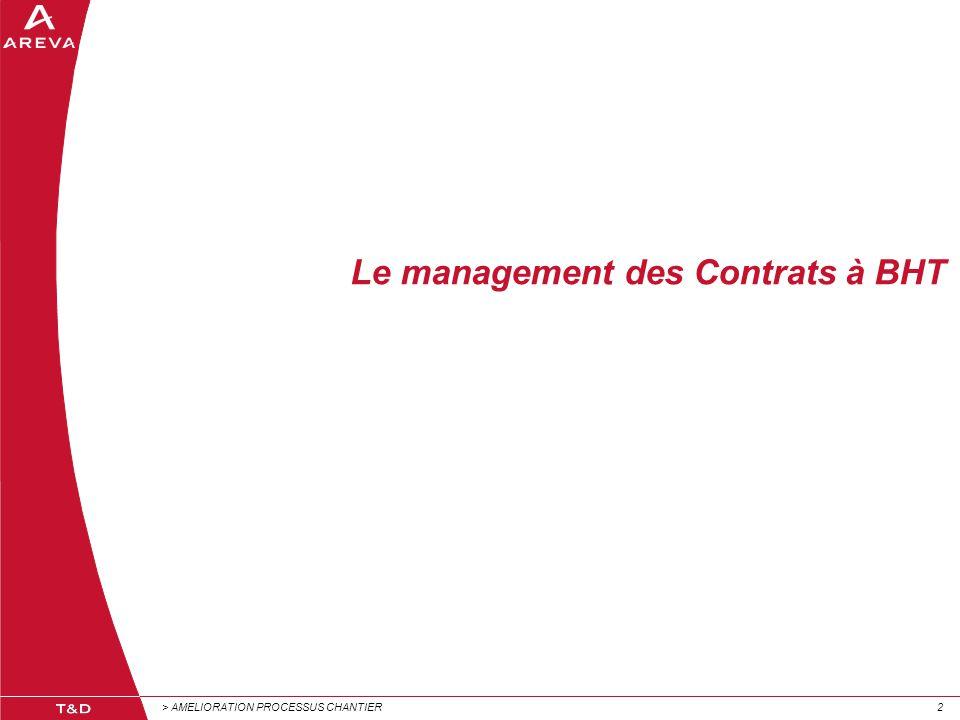 > AMELIORATION PROCESSUS CHANTIER22 Le management des Contrats à BHT