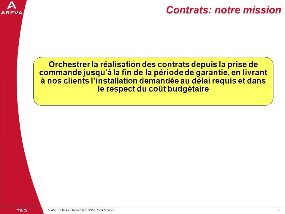 > AMELIORATION PROCESSUS CHANTIER33 Contrats: notre mission Orchestrer la réalisation des contrats depuis la prise de commande jusqu'à la fin de la pé